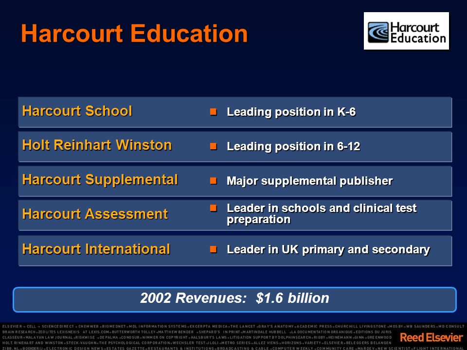 Harcourt Education Leading position in K-6 Leading position in K-6 Harcourt School 2002 Revenues: $1.6 billion Leading position in 6-12 Leading position in 6-12 Holt Reinhart Winston Major supplemental publisher Major supplemental publisher Harcourt Supplemental Leader in schools and clinical test preparation Leader in schools and clinical test preparation Harcourt Assessment Leader in UK primary and secondary Leader in UK primary and secondary Harcourt International