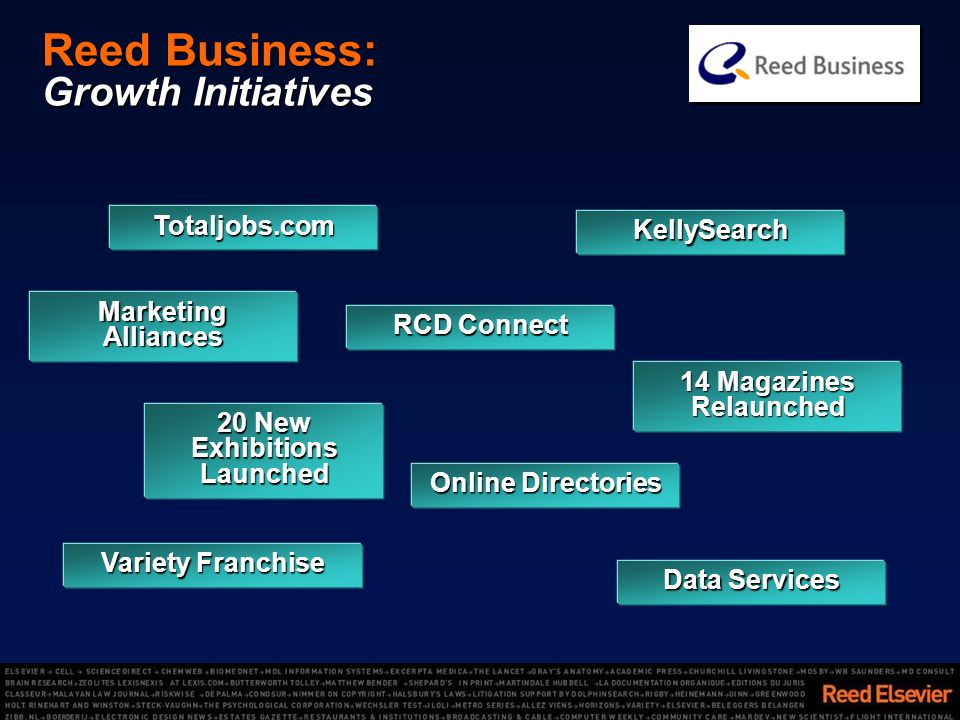 Reed Business: Growth Initiatives Totaljobs.com KellySearch 20 New Exhibitions Launched Variety Franchise RCD Connect 14 Magazines Relaunched Data Services Online Directories Marketing Alliances