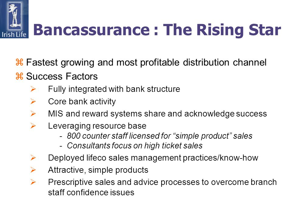 Bancassurance : The Rising Star zFastest growing and most profitable distribution channel zSuccess Factors Fully integrated with bank structure Core bank activity MIS and reward systems share and acknowledge success Leveraging resource base - 800 counter staff licensed for simple product sales - Consultants focus on high ticket sales Deployed lifeco sales management practices/know-how Attractive, simple products Prescriptive sales and advice processes to overcome branch staff confidence issues