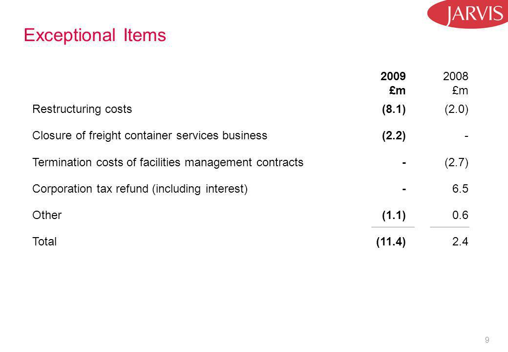 9 Exceptional Items 2009 £m 2008 £m Restructuring costs(8.1) (2.0) Closure of freight container services business(2.2) - Termination costs of facilities management contracts-(2.7) Corporation tax refund (including interest)-6.5 Other(1.1)0.6 Total(11.4) 2.4