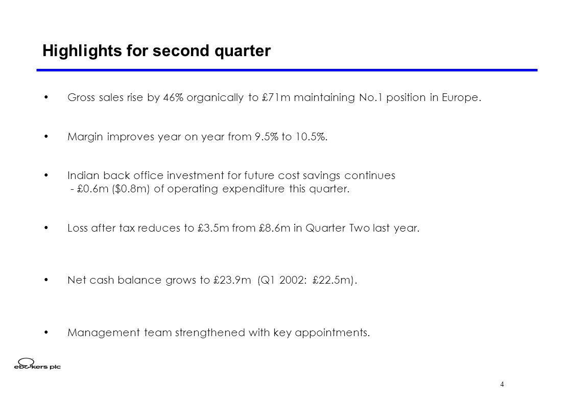 4 Highlights for second quarter Gross sales rise by 46% organically to £71m maintaining No.1 position in Europe.