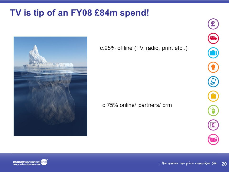 TV is tip of an FY08 £84m spend.