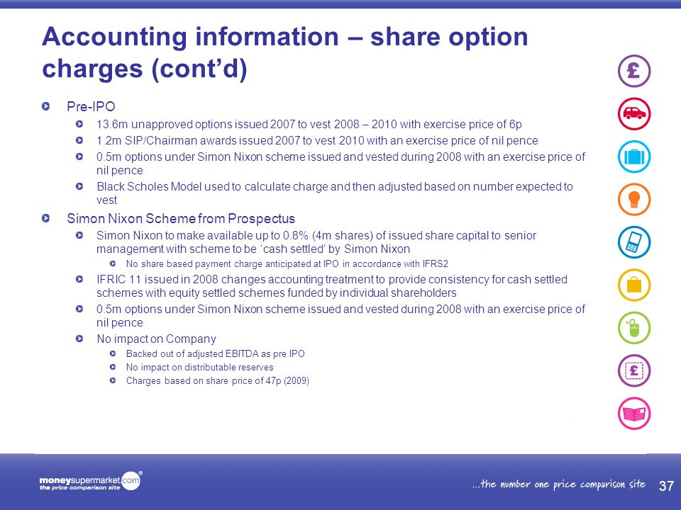 Accounting information – share option charges (contd) Pre-IPO 13.6m unapproved options issued 2007 to vest 2008 – 2010 with exercise price of 6p 1.2m SIP/Chairman awards issued 2007 to vest 2010 with an exercise price of nil pence 0.5m options under Simon Nixon scheme issued and vested during 2008 with an exercise price of nil pence Black Scholes Model used to calculate charge and then adjusted based on number expected to vest Simon Nixon Scheme from Prospectus Simon Nixon to make available up to 0.8% (4m shares) of issued share capital to senior management with scheme to be cash settled by Simon Nixon No share based payment charge anticipated at IPO in accordance with IFRS2 IFRIC 11 issued in 2008 changes accounting treatment to provide consistency for cash settled schemes with equity settled schemes funded by individual shareholders 0.5m options under Simon Nixon scheme issued and vested during 2008 with an exercise price of nil pence No impact on Company Backed out of adjusted EBITDA as pre IPO No impact on distributable reserves Charges based on share price of 47p (2009) 37