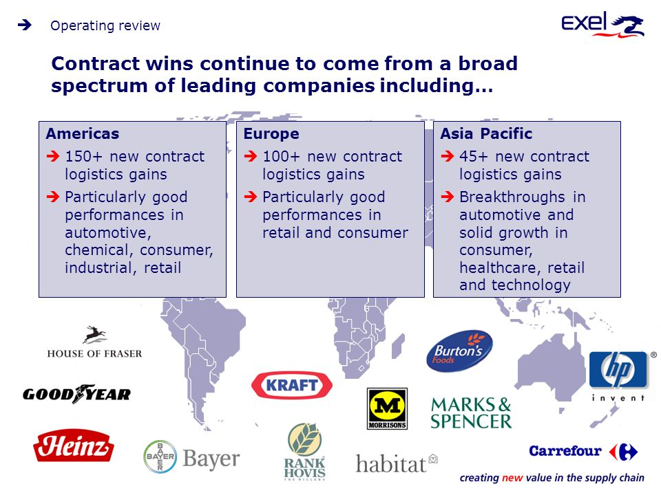 Contract wins continue to come from a broad spectrum of leading companies including… Americas 150+ new contract logistics gains Particularly good performances in automotive, chemical, consumer, industrial, retail Europe 100+ new contract logistics gains Particularly good performances in retail and consumer Asia Pacific 45+ new contract logistics gains Breakthroughs in automotive and solid growth in consumer, healthcare, retail and technology Operating review