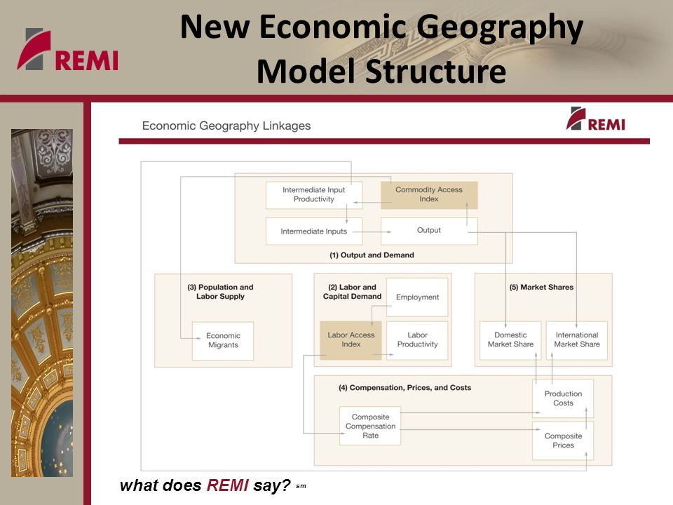 what does REMI say sm New Economic Geography Model Structure
