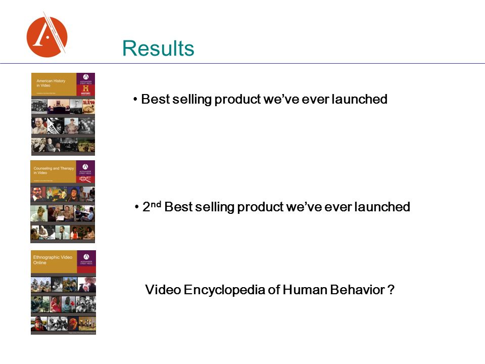 Results Video Encyclopedia of Human Behavior .
