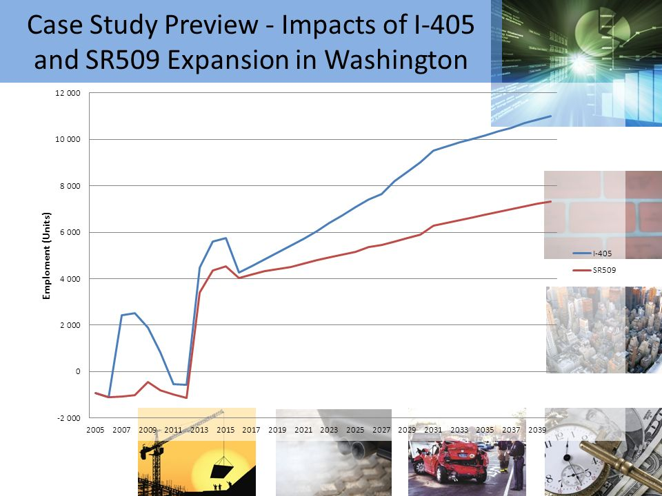 Case Study Preview - Impacts of I-405 and SR509 Expansion in Washington