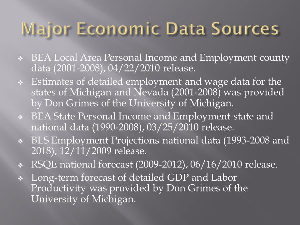 BEA Local Area Personal Income and Employment county data (2001-2008), 04/22/2010 release.