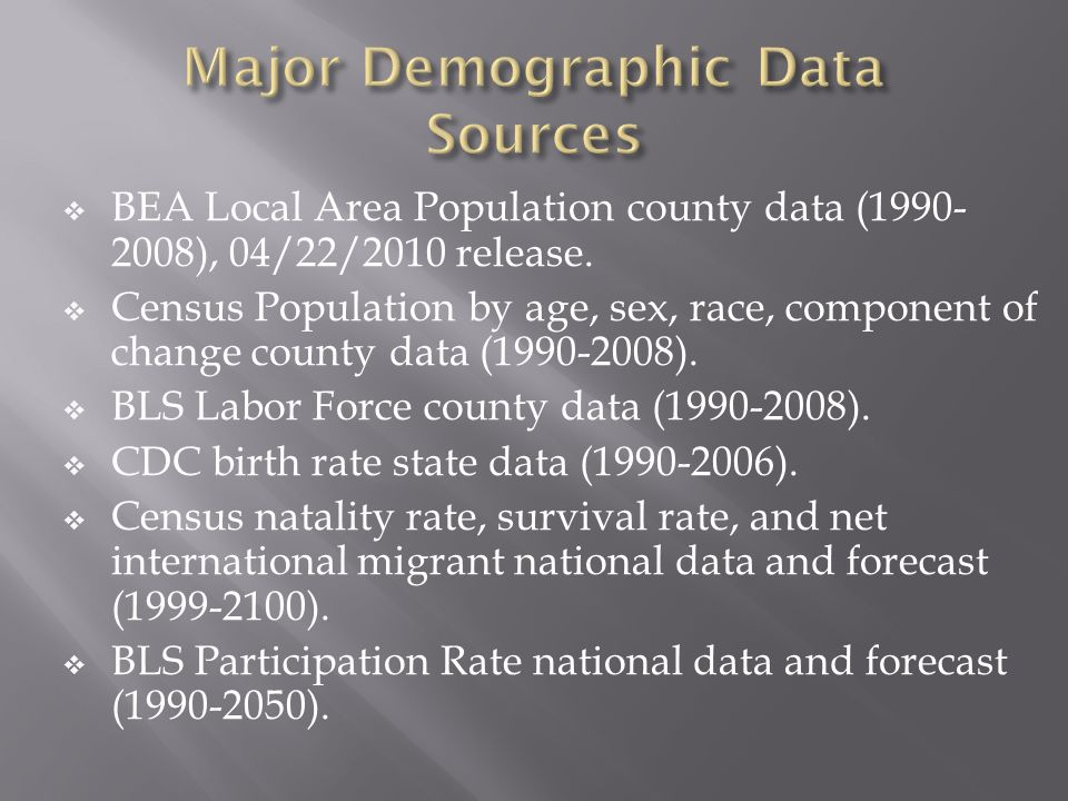 BEA Local Area Population county data (1990- 2008), 04/22/2010 release.