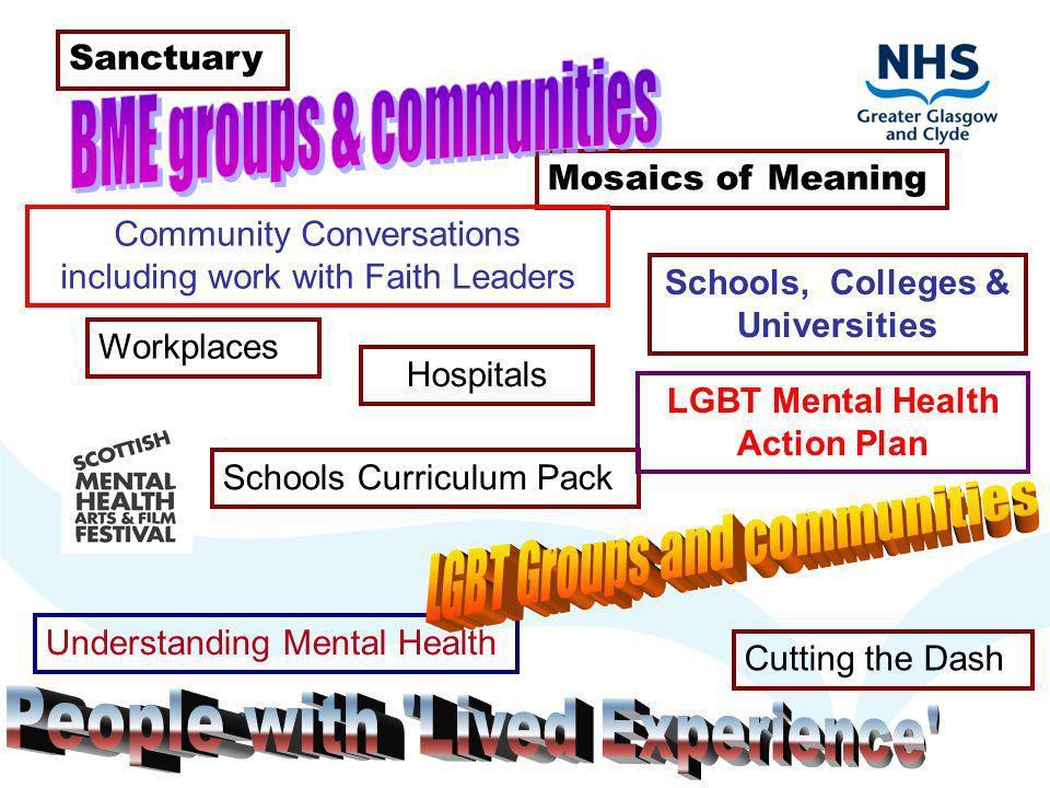 Mental Health Improvement In Scotland And Nhs Gg C Anti Stigma