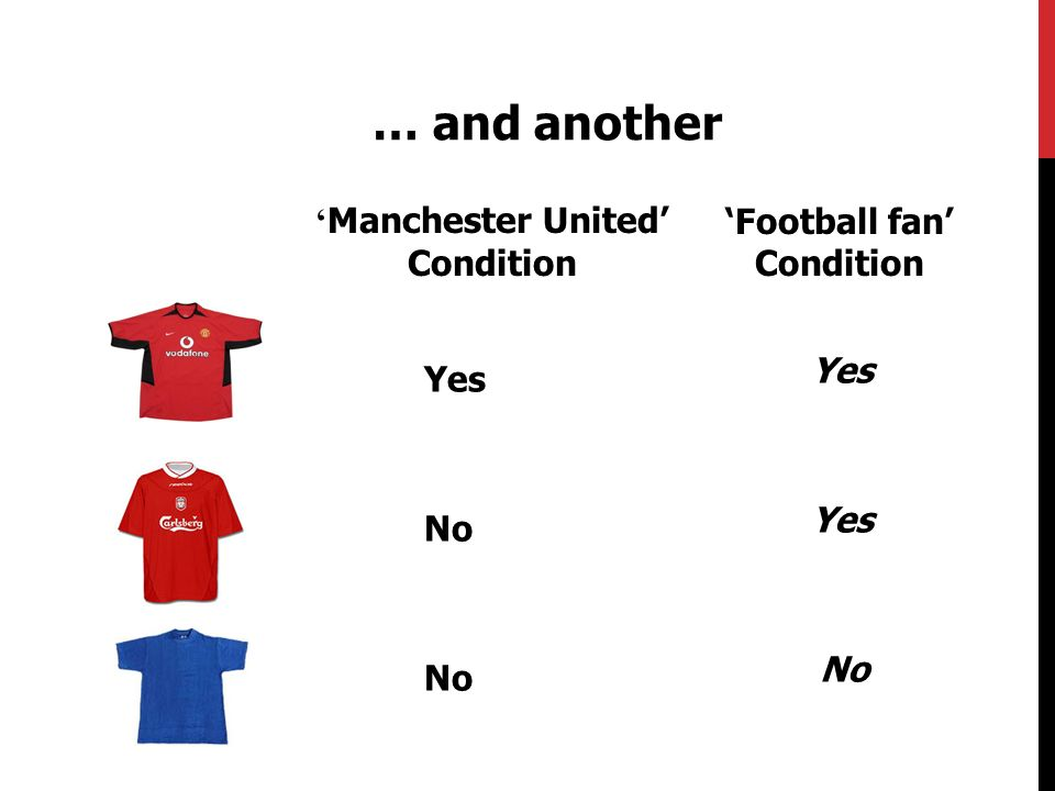 Manchester United Condition No Yes No Football fan Condition Yes No … and another