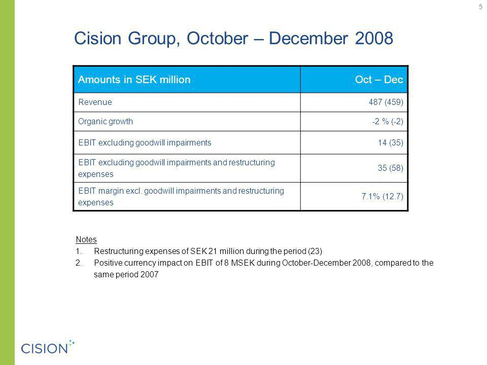 Cision Group, October – December 2008 Amounts in SEK millionOct – Dec Revenue 487 (459) Organic growth-2 % (-2) EBIT excluding goodwill impairments14 (35) EBIT excluding goodwill impairments and restructuring expenses 35 (58) EBIT margin excl.