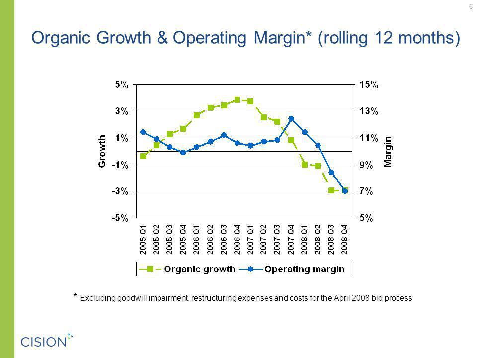 Organic Growth & Operating Margin* (rolling 12 months) * Excluding goodwill impairment, restructuring expenses and costs for the April 2008 bid process 6
