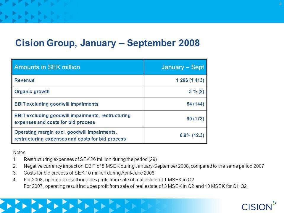 4 Cision Group, January – September 2008 Amounts in SEK millionJanuary – Sept Revenue 1 296 (1 413) Organic growth-3 % (2) EBIT excluding goodwill impairments54 (144) EBIT excluding goodwill impairments, restructuring expenses and costs for bid process 90 (173) Operating margin excl.