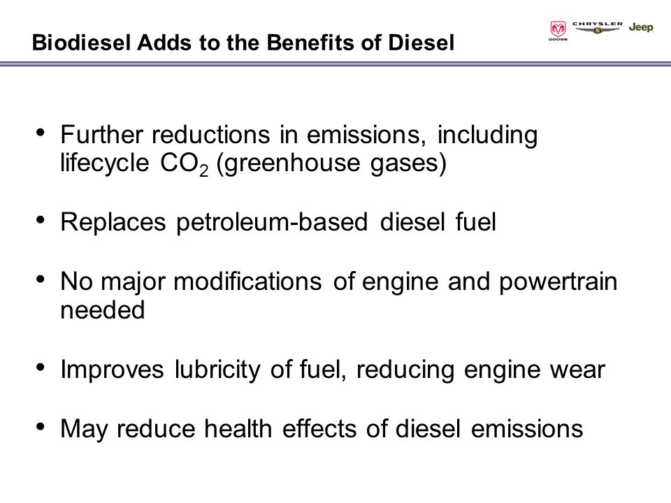 Further reductions in emissions, including lifecycle CO 2 (greenhouse gases) Replaces petroleum-based diesel fuel No major modifications of engine and powertrain needed Improves lubricity of fuel, reducing engine wear May reduce health effects of diesel emissions Biodiesel Adds to the Benefits of Diesel
