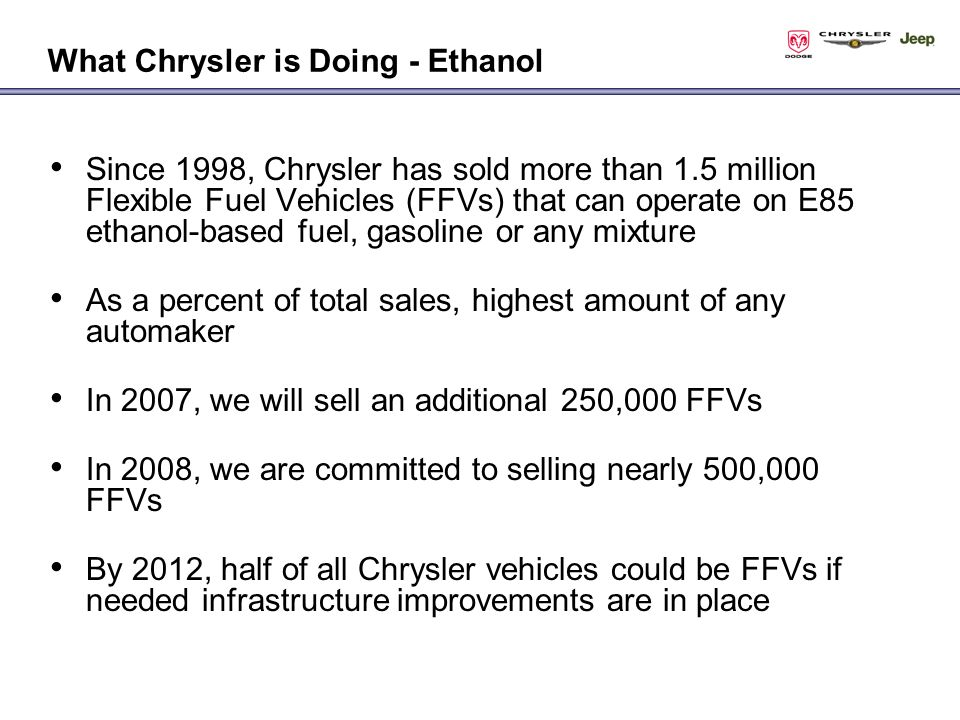 Since 1998, Chrysler has sold more than 1.5 million Flexible Fuel Vehicles (FFVs) that can operate on E85 ethanol-based fuel, gasoline or any mixture As a percent of total sales, highest amount of any automaker In 2007, we will sell an additional 250,000 FFVs In 2008, we are committed to selling nearly 500,000 FFVs By 2012, half of all Chrysler vehicles could be FFVs if needed infrastructure improvements are in place What Chrysler is Doing - Ethanol