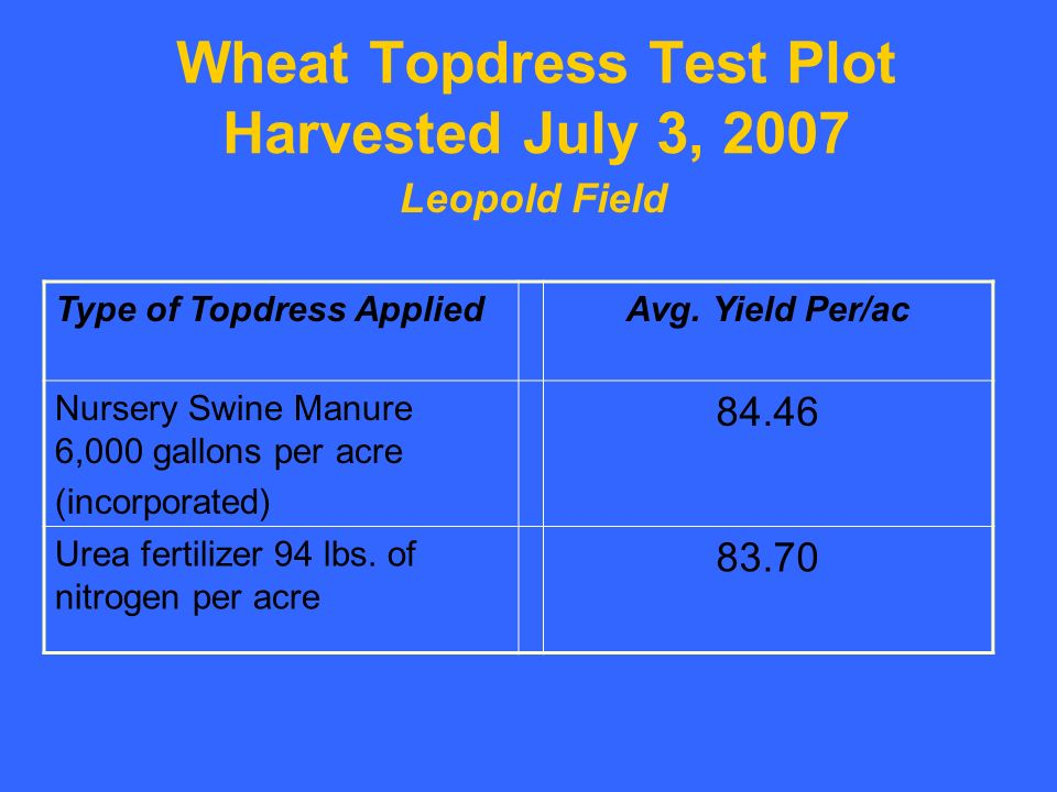 Wheat Topdress Test Plot Harvested July 3, 2007 Type of Topdress AppliedAvg.