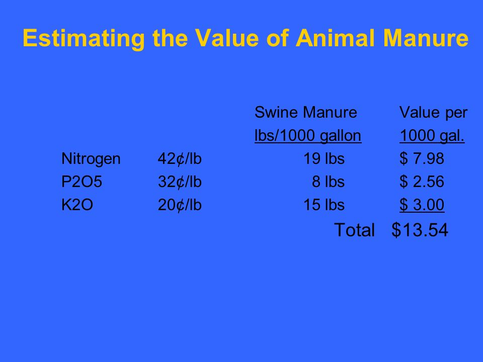 Estimating the Value of Animal Manure Swine ManureValue per lbs/1000 gallon1000 gal.