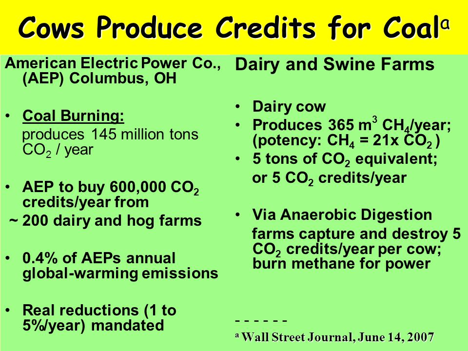 Cows Produce Credits for Coal a American Electric Power Co., (AEP) Columbus, OH Coal Burning: produces 145 million tons CO 2 / year AEP to buy 600,000 CO 2 credits/year from ~ 200 dairy and hog farms 0.4% of AEPs annual global-warming emissions Real reductions (1 to 5%/year) mandated Dairy and Swine Farms Dairy cow Produces 365 m 3 CH 4 /year; (potency: CH 4 = 21x CO 2 ) 5 tons of CO 2 equivalent; or 5 CO 2 credits/year Via Anaerobic Digestion farms capture and destroy 5 CO 2 credits/year per cow; burn methane for power - - - a Wall Street Journal, June 14, 2007