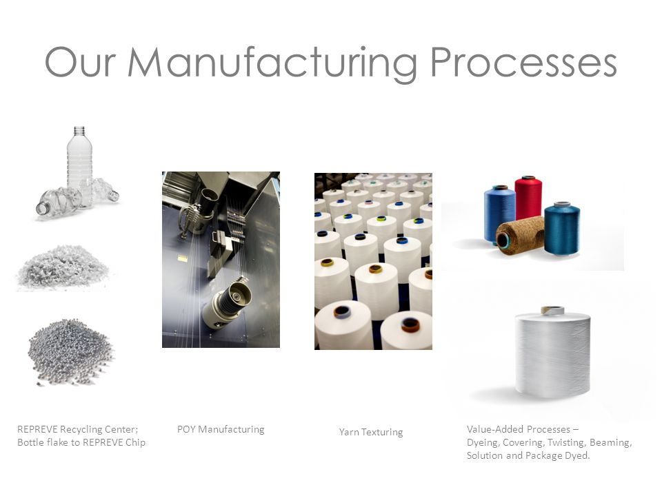 Our Manufacturing Processes REPREVE Recycling Center; Bottle flake to REPREVE Chip POY Manufacturing Yarn Texturing Value-Added Processes – Dyeing, Covering, Twisting, Beaming, Solution and Package Dyed.