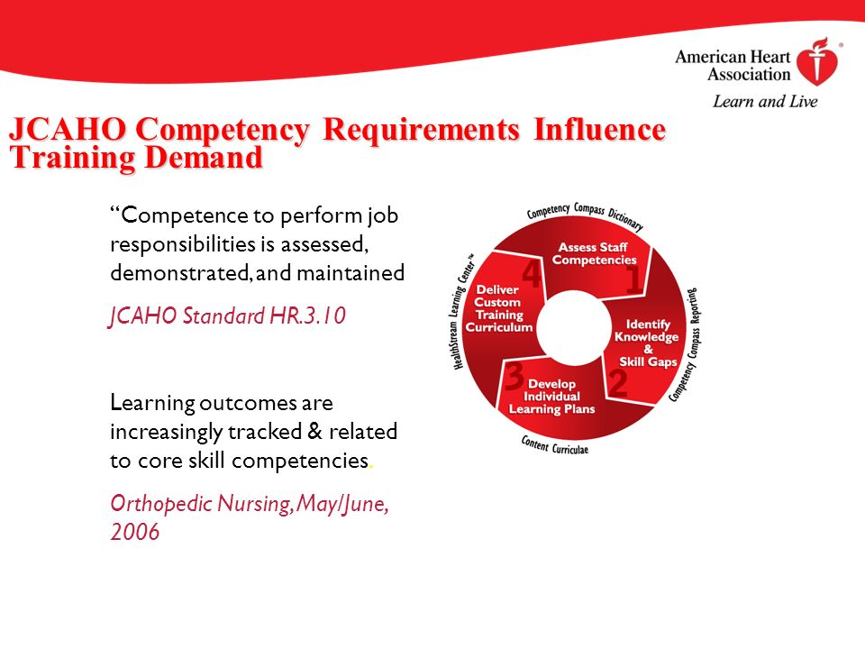 JCAHO Competency Requirements Influence Training Demand JCAHO Competency Requirements Influence Training Demand Competence to perform job responsibilities is assessed, demonstrated, and maintained.