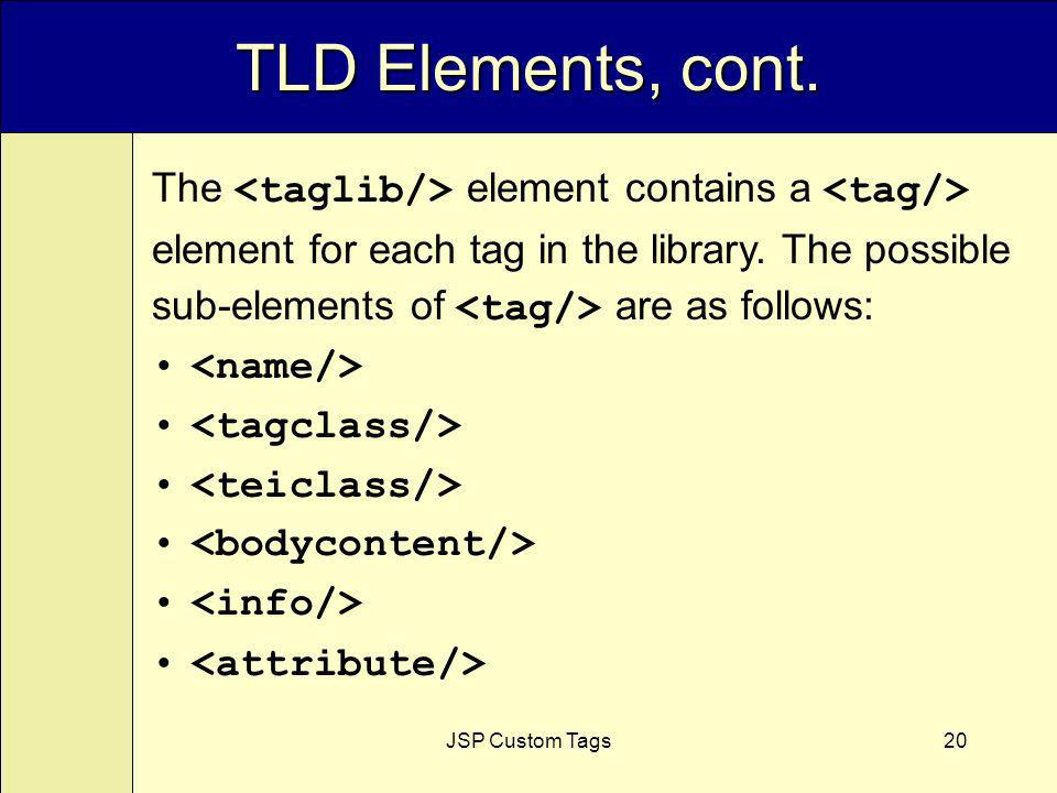 JSP Custom Tags20 TLD Elements, cont. The element contains a element for each tag in the library.