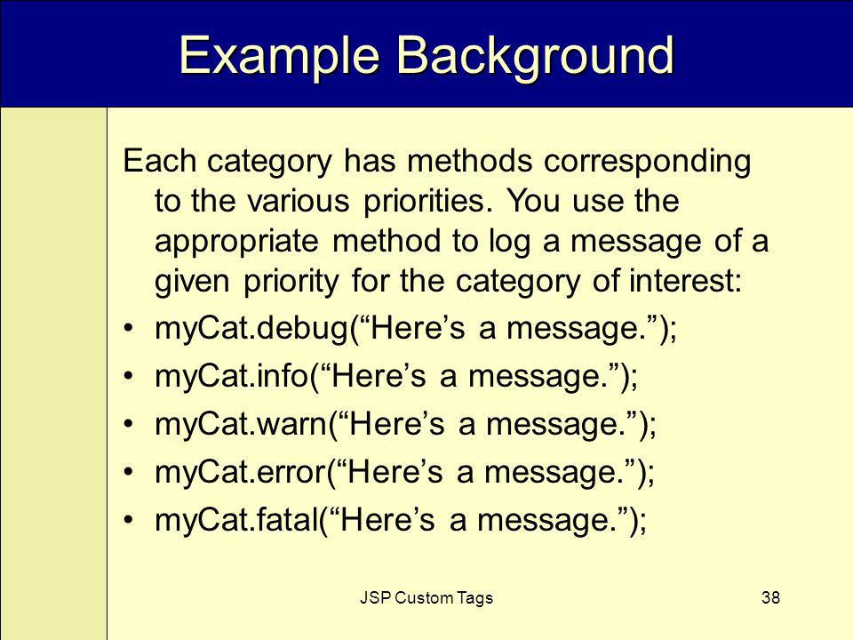 JSP Custom Tags38 Example Background Each category has methods corresponding to the various priorities.