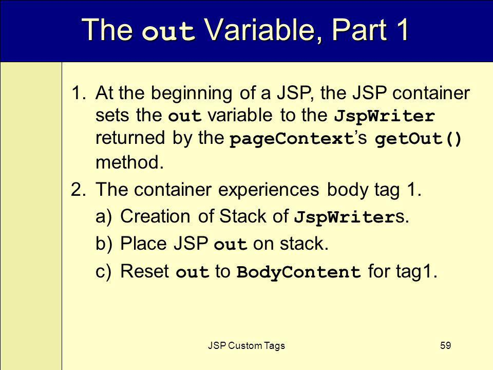 JSP Custom Tags59 The out Variable, Part 1 1.At the beginning of a JSP, the JSP container sets the out variable to the JspWriter returned by the pageContext s getOut() method.