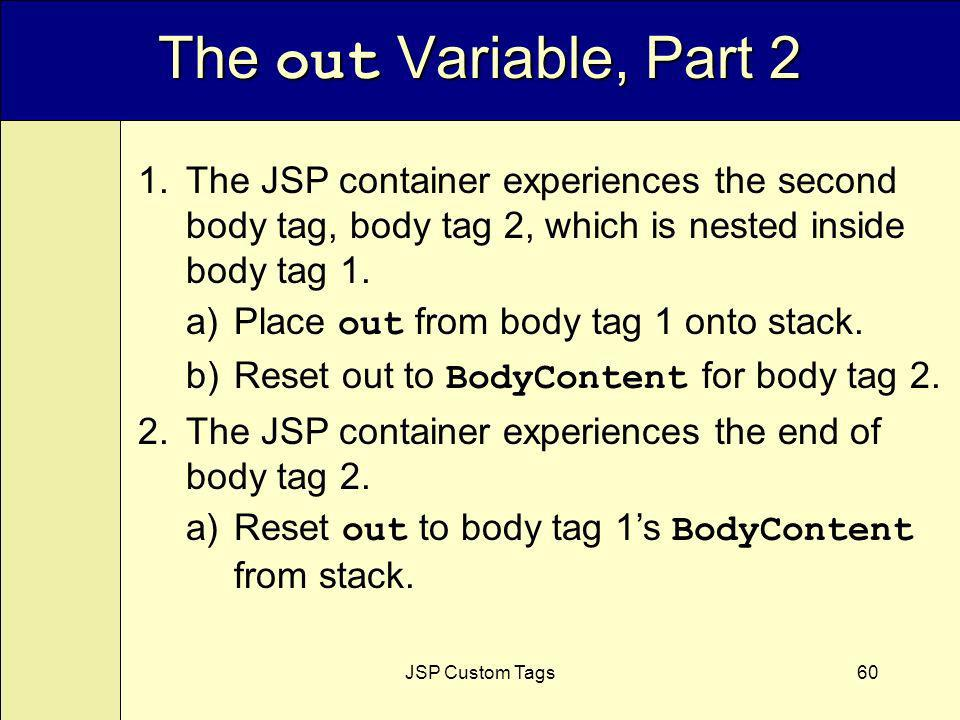 JSP Custom Tags60 The out Variable, Part 2 1.The JSP container experiences the second body tag, body tag 2, which is nested inside body tag 1.