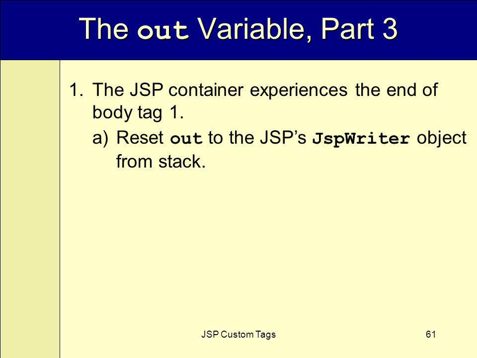JSP Custom Tags61 The out Variable, Part 3 1.The JSP container experiences the end of body tag 1.