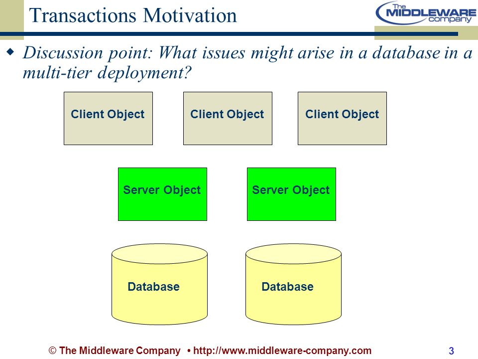 © The Middleware Company http://www.middleware-company.com 3 Transactions Motivation Client Object Server Object Database Discussion point: What issues might arise in a database in a multi-tier deployment