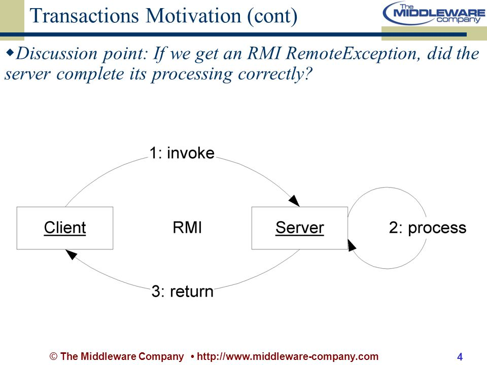 © The Middleware Company http://www.middleware-company.com 4 Discussion point: If we get an RMI RemoteException, did the server complete its processing correctly.