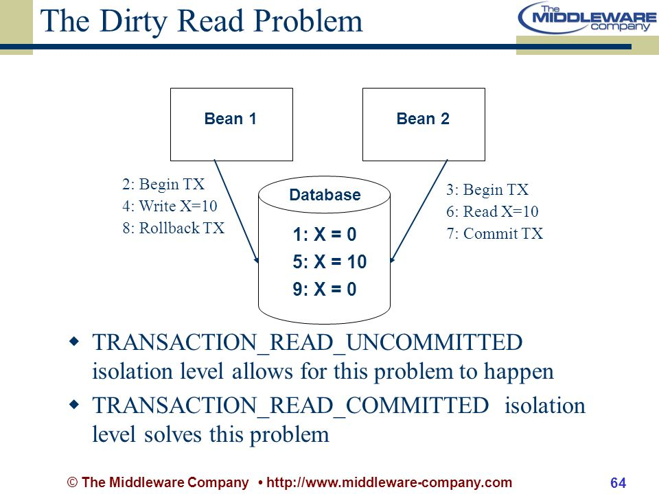 © The Middleware Company http://www.middleware-company.com 64 The Dirty Read Problem TRANSACTION_READ_UNCOMMITTED isolation level allows for this problem to happen TRANSACTION_READ_COMMITTED isolation level solves this problem Bean 2 Database Bean 1 1: X = 0 4: Write X=10 2: Begin TX 8: Rollback TX 6: Read X=10 3: Begin TX 7: Commit TX 9: X = 0 5: X = 10