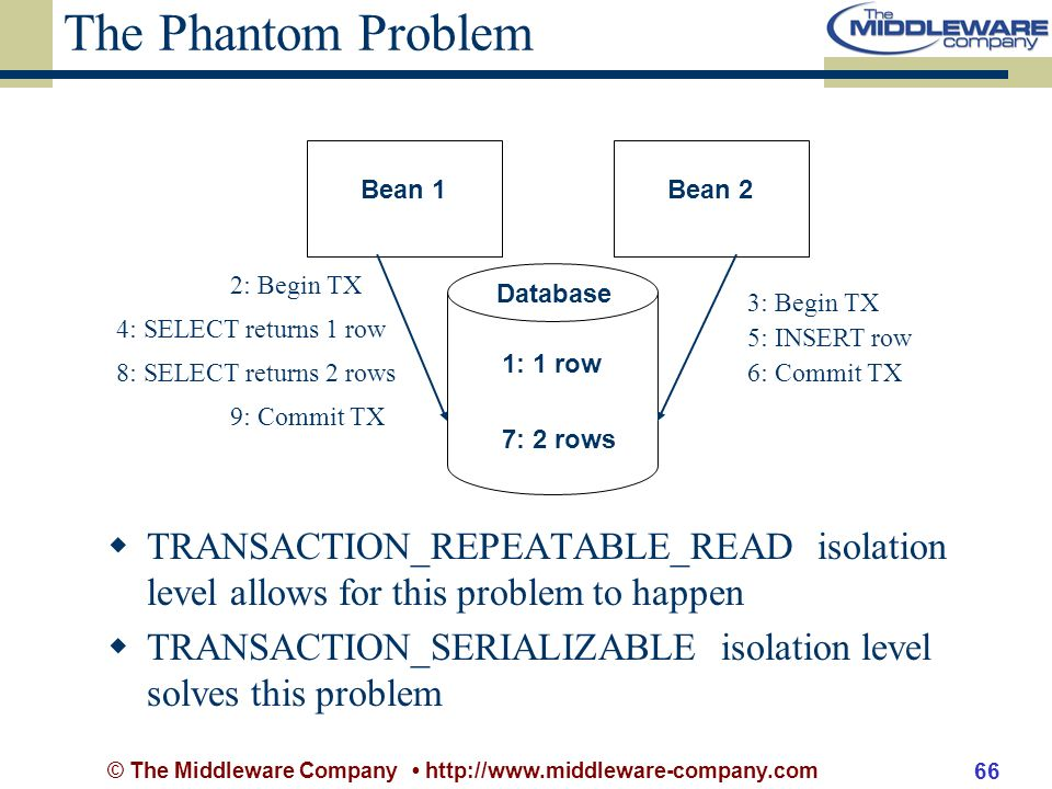 © The Middleware Company http://www.middleware-company.com 66 The Phantom Problem TRANSACTION_REPEATABLE_READ isolation level allows for this problem to happen TRANSACTION_SERIALIZABLE isolation level solves this problem Bean 2 Database Bean 1 1: 1 row 4: SELECT returns 1 row 2: Begin TX 8: SELECT returns 2 rows 5: INSERT row 3: Begin TX 6: Commit TX 7: 2 rows 9: Commit TX