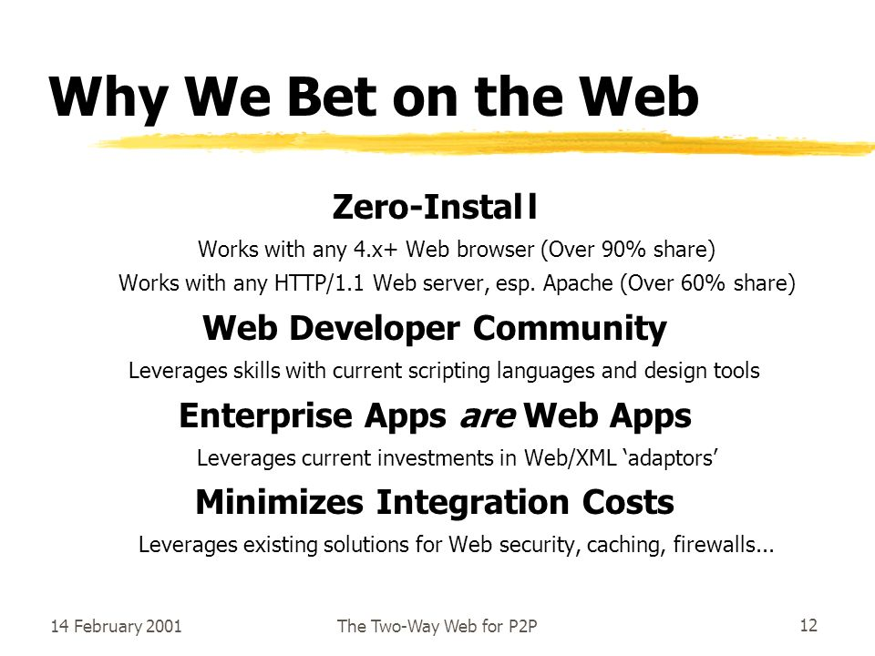 14 February 2001The Two-Way Web for P2P12 Why We Bet on the Web Zero-Instal l Works with any 4.x+ Web browser (Over 90% share) Works with any HTTP/1.1 Web server, esp.