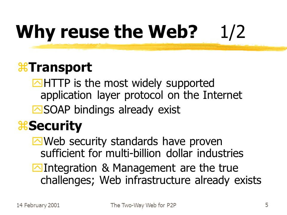 14 February 2001The Two-Way Web for P2P5 Why reuse the Web.