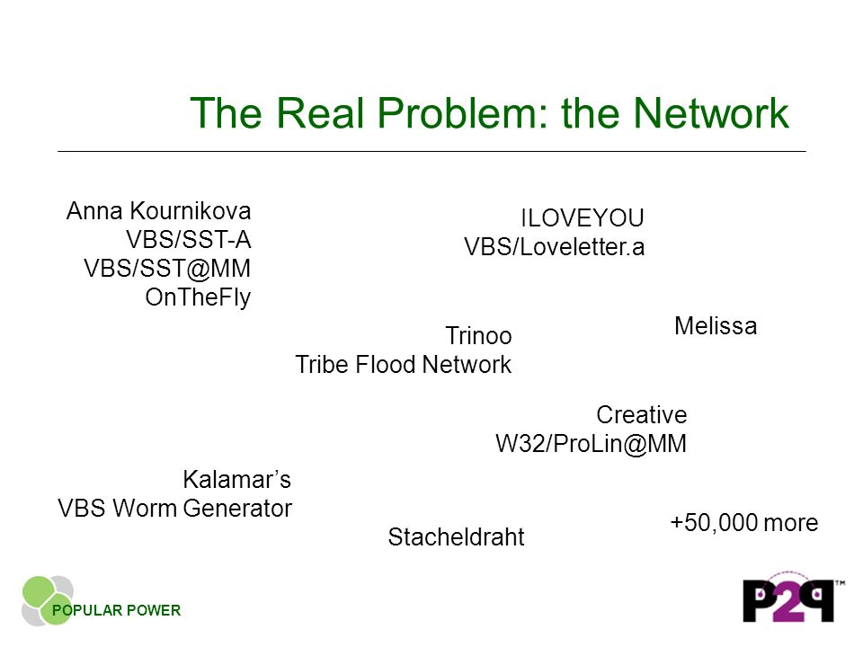 The Real Problem: the Network POPULAR POWER Anna Kournikova VBS/SST-A VBS/SST@MM OnTheFly ILOVEYOU VBS/Loveletter.a Melissa Kalamars VBS Worm Generator Creative W32/ProLin@MM +50,000 more Stacheldraht Trinoo Tribe Flood Network