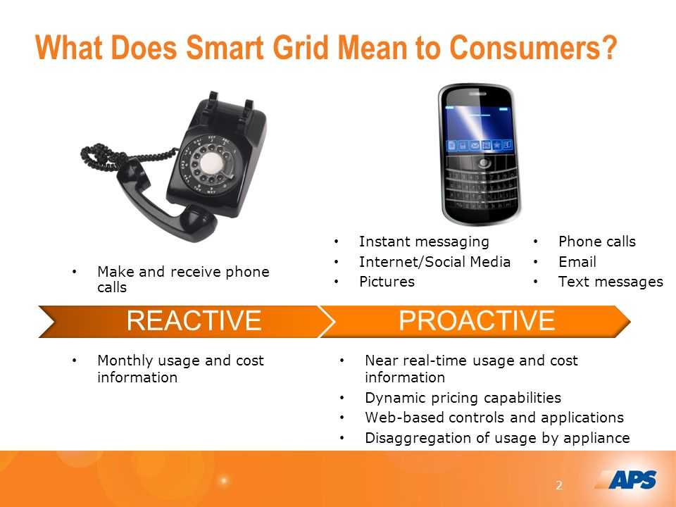 2 What Does Smart Grid Mean to Consumers.