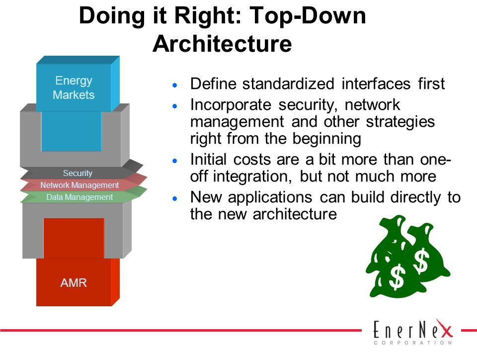 AMR Doing it Right: Top-Down Architecture Define standardized interfaces first Incorporate security, network management and other strategies right from the beginning Initial costs are a bit more than one- off integration, but not much more New applications can build directly to the new architecture Data Management Network Management Security Energy Markets
