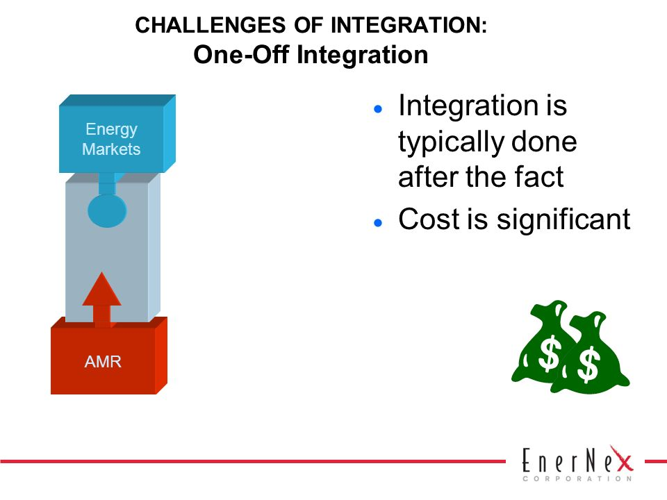 CHALLENGES OF INTEGRATION: One-Off Integration Integration is typically done after the fact Cost is significant AMR Energy Markets