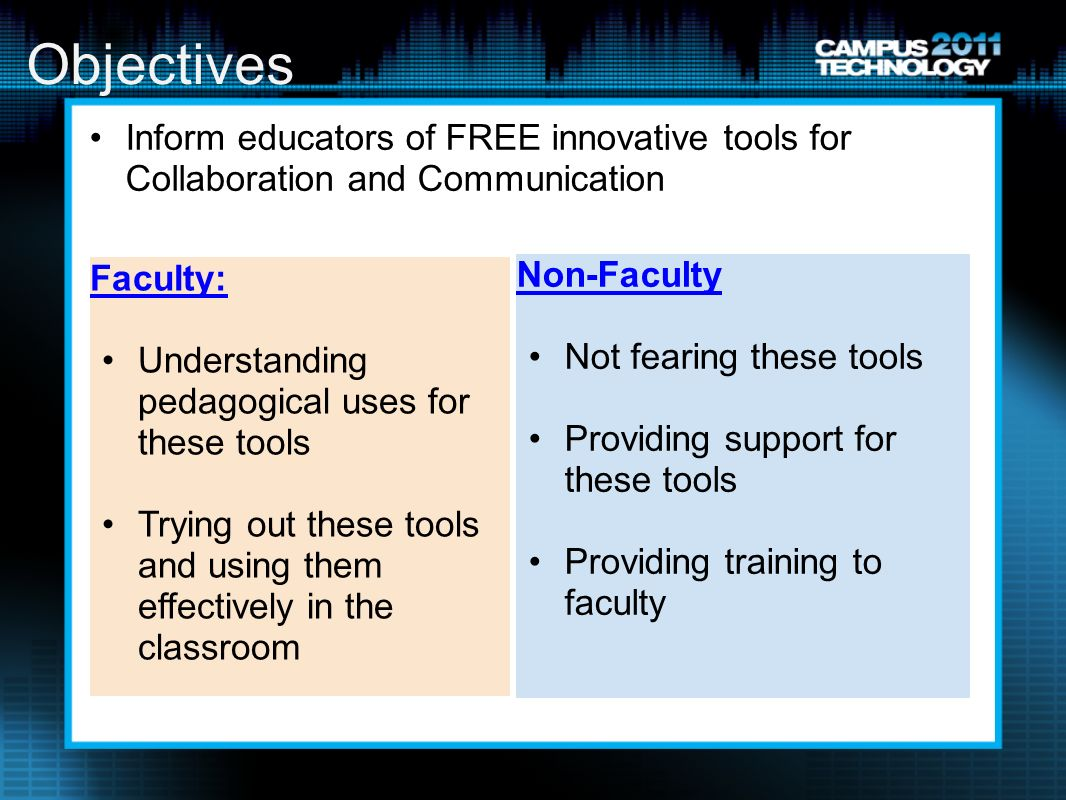 Objectives Inform educators of FREE innovative tools for Collaboration and Communication Faculty: Understanding pedagogical uses for these tools Trying out these tools and using them effectively in the classroom Non-Faculty Not fearing these tools Providing support for these tools Providing training to faculty