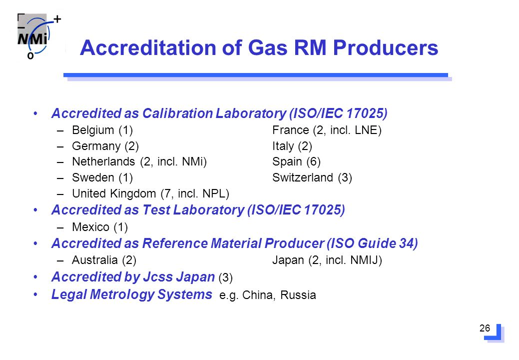 26 Accreditation of Gas RM Producers Accredited as Calibration Laboratory (ISO/IEC 17025) –Belgium (1)France (2, incl.