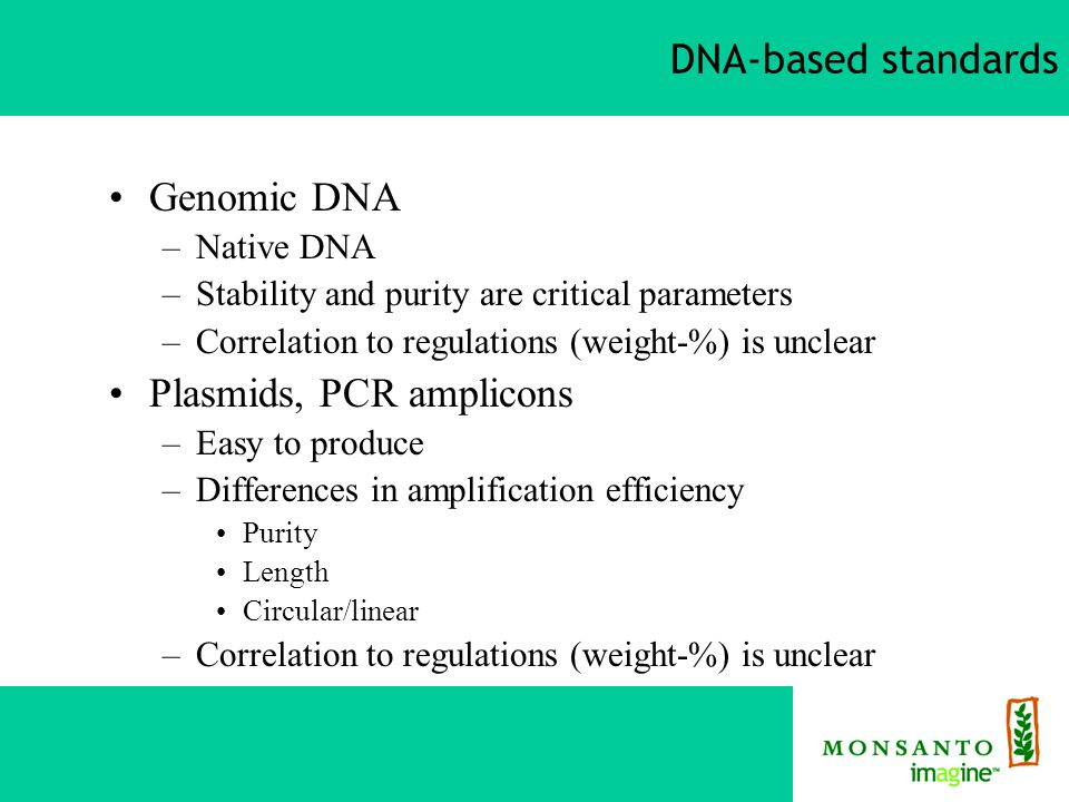 DNA-based standards Genomic DNA –Native DNA –Stability and purity are critical parameters –Correlation to regulations (weight-%) is unclear Plasmids, PCR amplicons –Easy to produce –Differences in amplification efficiency Purity Length Circular/linear –Correlation to regulations (weight-%) is unclear