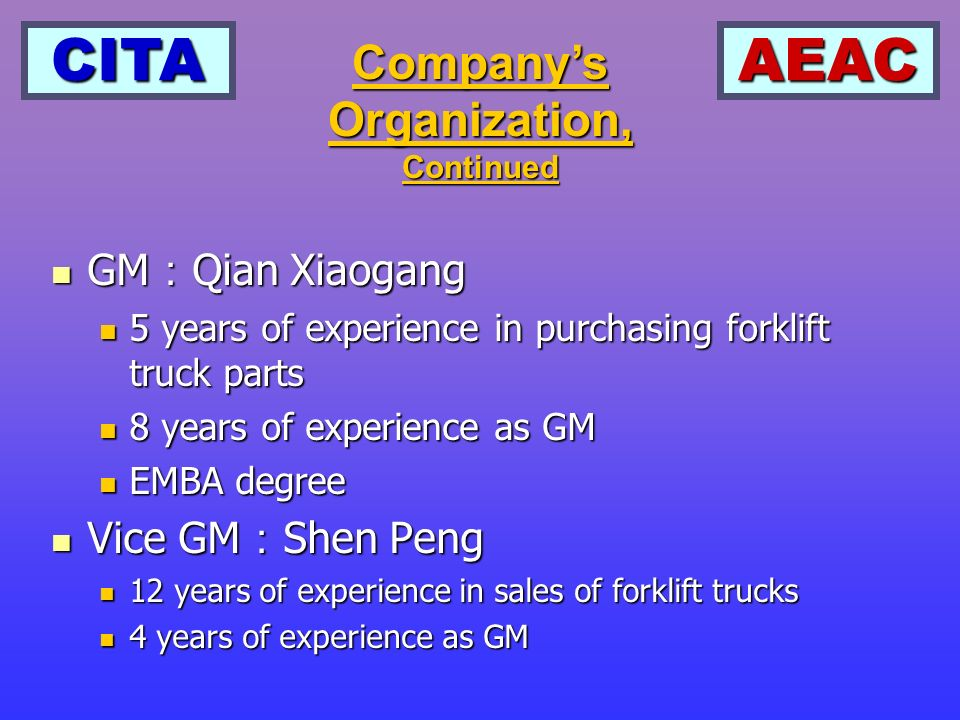 CITAAEAC GM Qian Xiaogang GM Qian Xiaogang 5 years of experience in purchasing forklift truck parts 5 years of experience in purchasing forklift truck parts 8 years of experience as GM 8 years of experience as GM EMBA degree EMBA degree Vice GM Shen Peng Vice GM Shen Peng 12 years of experience in sales of forklift trucks 12 years of experience in sales of forklift trucks 4 years of experience as GM 4 years of experience as GM Companys Organization, Continued