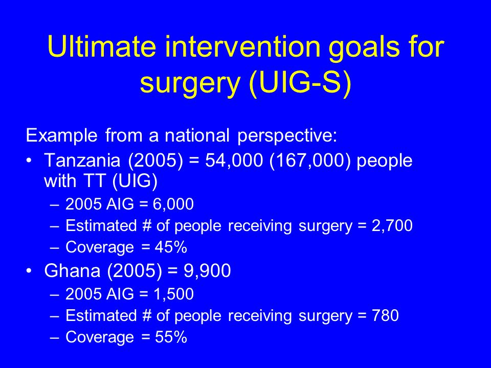 Ultimate intervention goals for surgery (UIG-S) Example from a national perspective: Tanzania (2005) = 54,000 (167,000) people with TT (UIG) –2005 AIG = 6,000 –Estimated # of people receiving surgery = 2,700 –Coverage = 45% Ghana (2005) = 9,900 –2005 AIG = 1,500 –Estimated # of people receiving surgery = 780 –Coverage = 55%