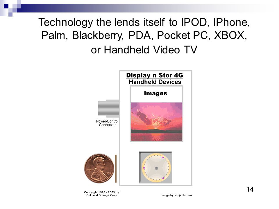 Technology the lends itself to IPOD, IPhone, Palm, Blackberry, PDA, Pocket PC, XBOX, or Handheld Video TV 14