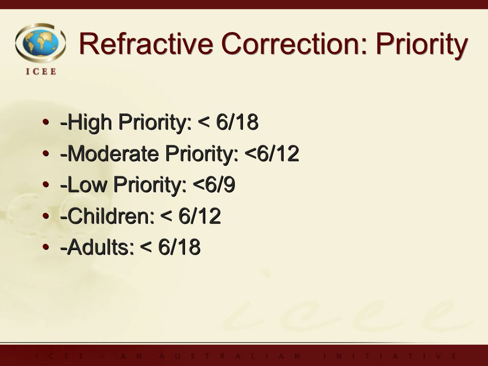 Refractive Correction: Priority -High Priority: < 6/18 -Moderate Priority: <6/12 -Low Priority: <6/9 -Children: < 6/12 -Adults: < 6/18 -High Priority: < 6/18 -Moderate Priority: <6/12 -Low Priority: <6/9 -Children: < 6/12 -Adults: < 6/18