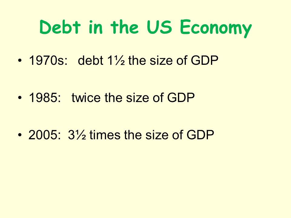 Debt in the US Economy 1970s: debt 1½ the size of GDP 1985: twice the size of GDP 2005: 3½ times the size of GDP