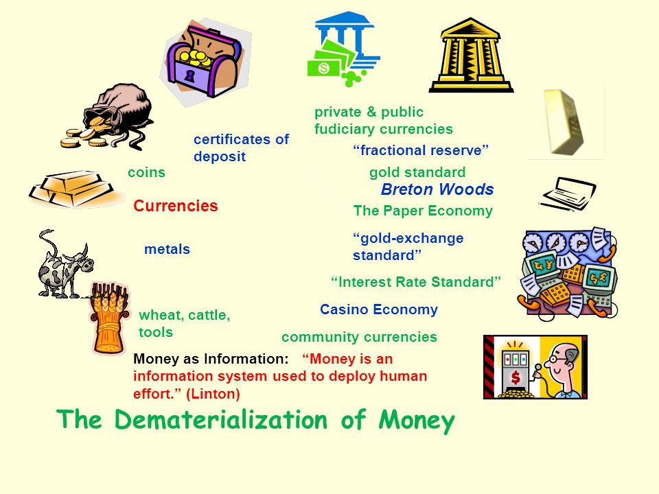 wheat, cattle, tools metals Currencies coins certificates of deposit private & public fudiciary currencies fractional reserve gold standard gold-exchange standard Breton Woods Interest Rate Standard Casino Economy community currencies Money as Information: Money is an information system used to deploy human effort.