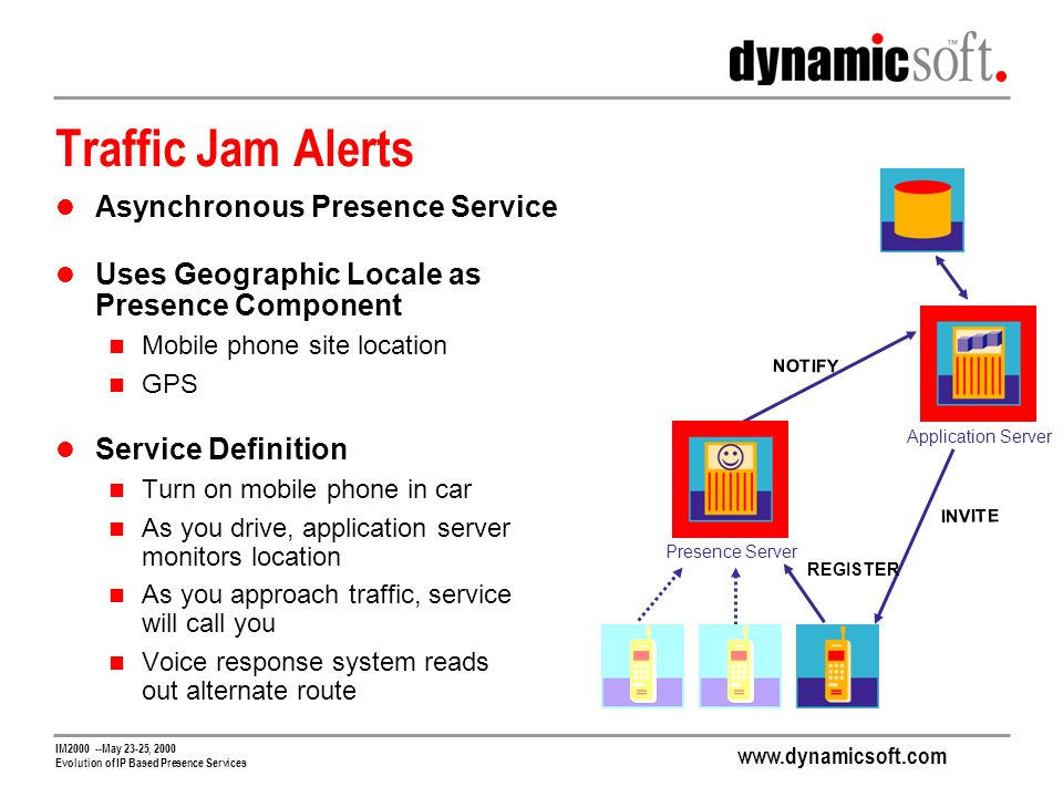 www.dynamicsoft.com IM2000 --May 23-25, 2000 Evolution of IP Based Presence Services Traffic Jam Alerts Asynchronous Presence Service Uses Geographic Locale as Presence Component Mobile phone site location GPS Service Definition Turn on mobile phone in car As you drive, application server monitors location As you approach traffic, service will call you Voice response system reads out alternate route NOTIFY INVITE REGISTER Application Server Presence Server